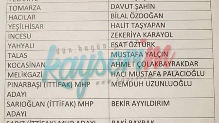 AKP ve MHP Belediye Başkan Adayları Listesi